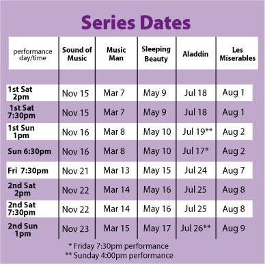season date grid